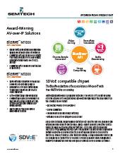 ApoVision Pro AV BlueRiver API Platform
