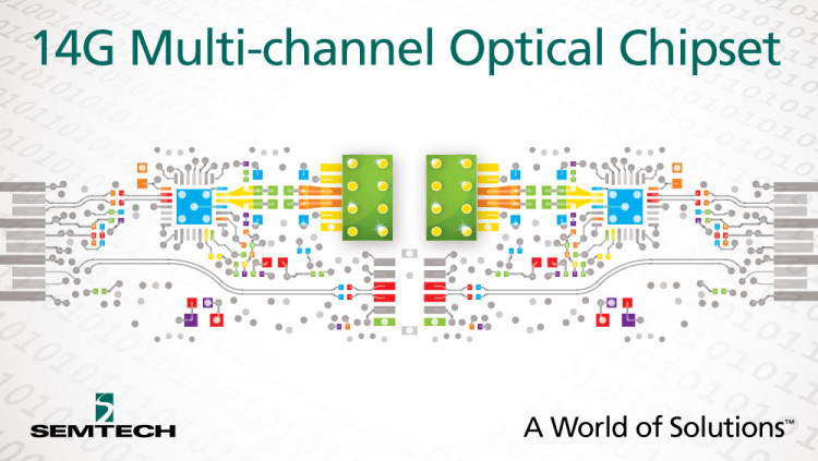 Semtech Announces Production Release of 14Gbps Chipset for Multi-channel Optical Communications Optical PMD Platform adds best-in-class Quad CMOS-based TIA and VCSEL driver