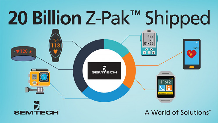Semtech Ships 20 Billionth Z-Pak™ Protection Device for Mobile Applications Ultra-small, high-performance Z-Pak Platform protects the most advanced and most sensitive electronics