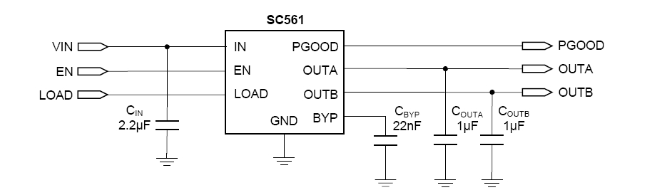 Sc561