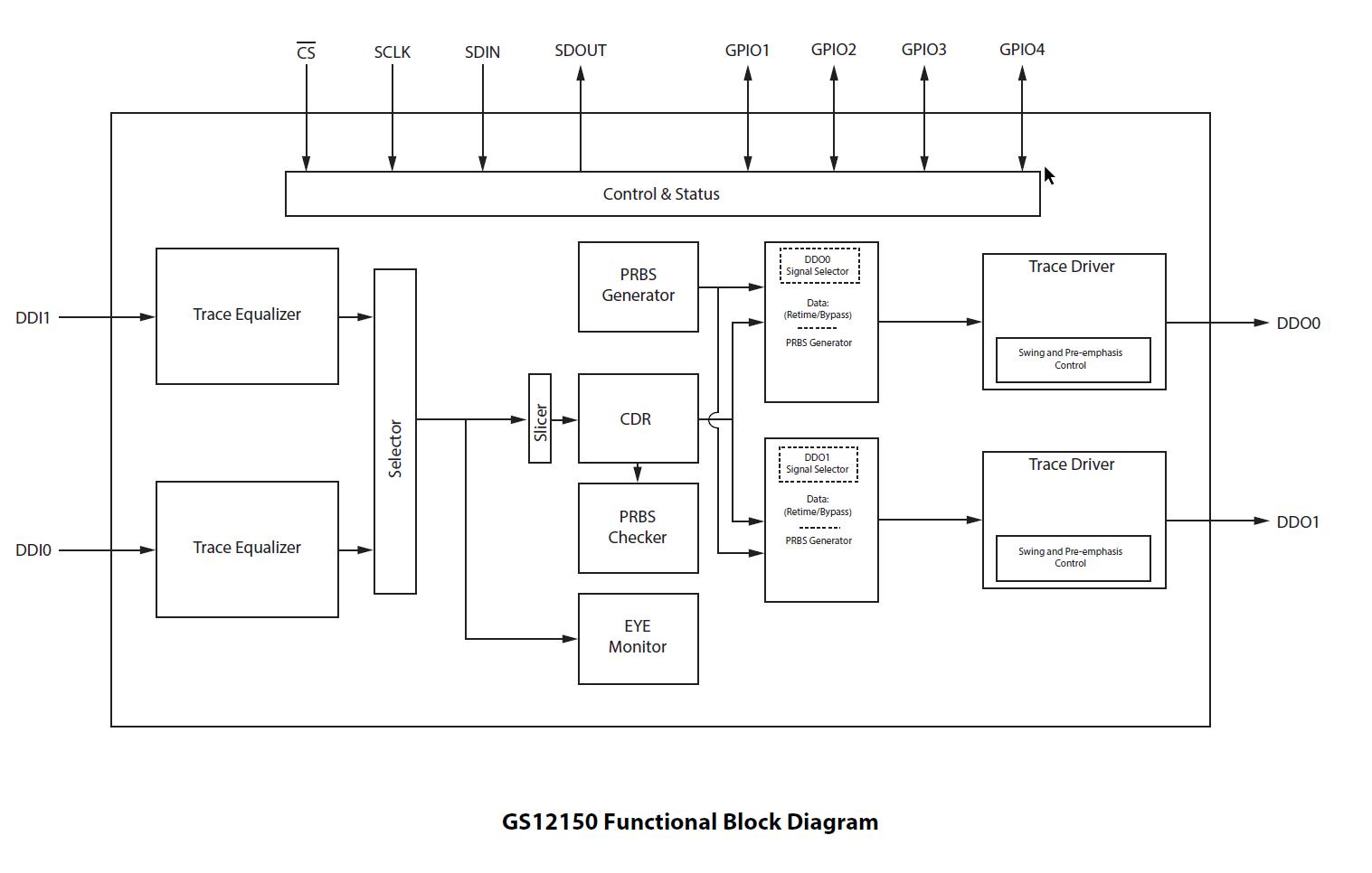 Gs12150 12g Uhd Sdi Reclocker Semtech Signal Amplifier Circuit Diagram With Set Inputoutput Ratio Block