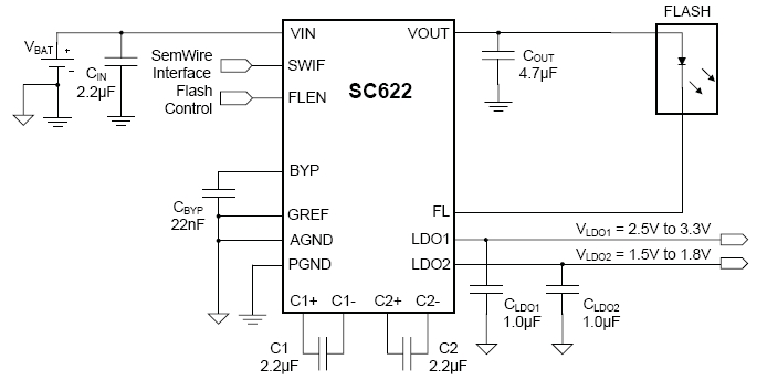 Sc622