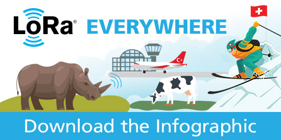 Download the LoRa Everywhere Infographic