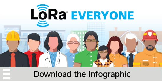 Download the new LoRa infographic