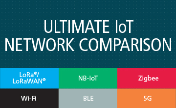 Ultimate Internet of Things network comparison infographic